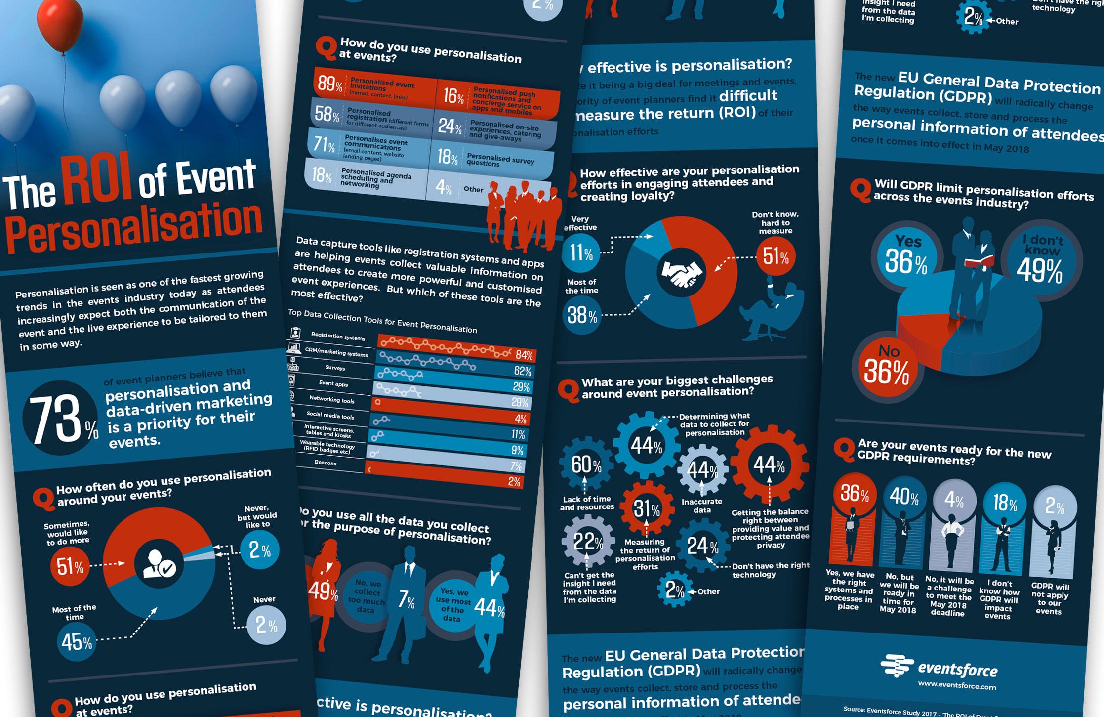 Eventsforce Infographic